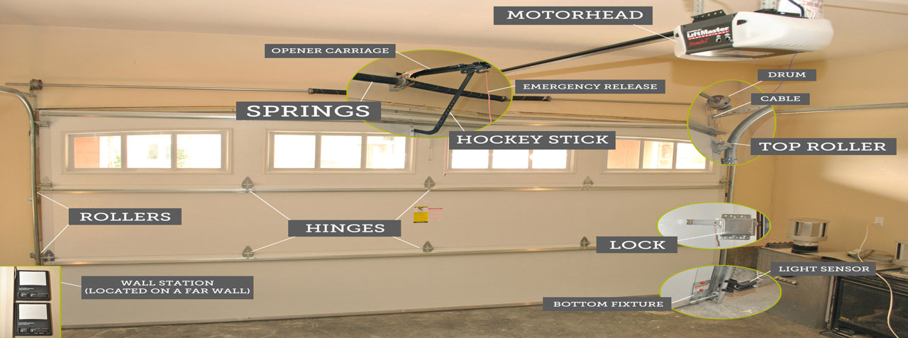 garage door parts911 Garage Door Repair Albuquerque NM  Your Local Garage Door Choice